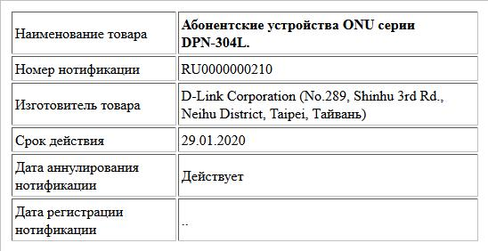 Абонентские устройства ONU серии DPN-304L.