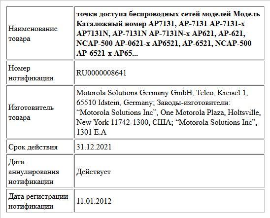 точки доступа беспроводных сетей моделей Модель Каталожный номер AP7131, AP-7131 AP-7131-x AP7131N, AP-7131N AP-7131N-x AP621, AP-621, NCAP-500 AP-0621-x AP6521, AP-6521, NCAP-500 AP-6521-x AP65...