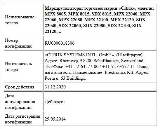 Маршрутизаторы торговой марки «Citrix», модели: MPX 8005, MPX 8015, SDX 8015, MPX 22040, MPX 22060, MPX 22080, MPX 22100, MPX 22120, SDX 22040, SDX 22060, SDX 22080, SDX 22100, SDX 22120,...