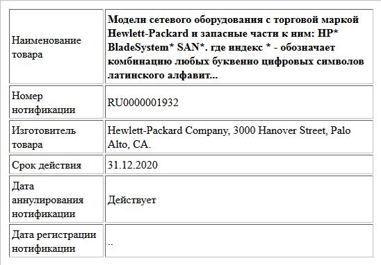 Модели сетевого оборудования с торговой маркой Hewlett-Packard и запасные части к ним: HP* BladeSystem* SAN*. где индекс * - обозначает комбинацию любых буквенно цифровых символов латинского алфавит...