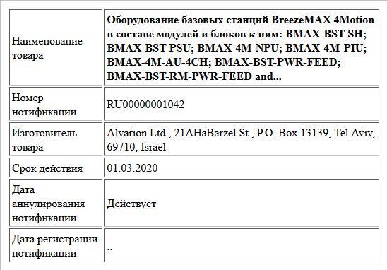 Оборудование базовых станций BreezeMAX 4Motion в составе модулей и блоков к ним: BMAX-BST-SH; BMAX-BST-PSU; BMAX-4M-NPU; BMAX-4M-PIU; BMAX-4M-AU-4CH; BMAX-BST-PWR-FEED; BMAX-BST-RM-PWR-FEED and...
