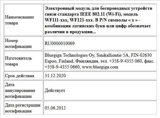 Электронный модуль для беспроводных устройств связи стандарта IEEE 802.11 (Wi-Fi), модель WF111-xxx, WF121-xxx. В P/N символы « x » - комбинация латинских букв или цифр обозначает различия в продукции...