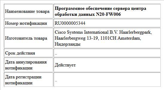Программное обеспечение сервера центра обработки данных N20-FW006