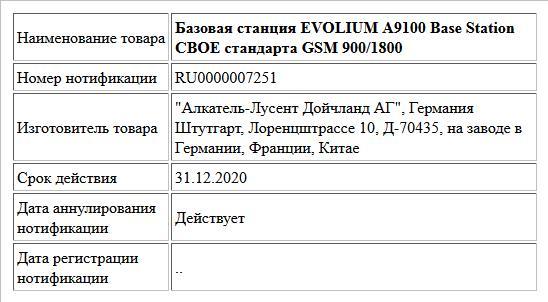 Базовая станция EVOLIUM A9100 Base Station CBOE cтандарта GSM 900/1800