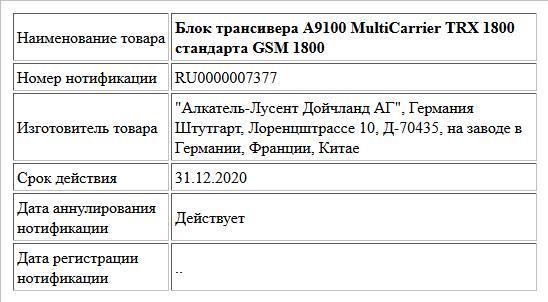 Блок трансивера А9100 MultiCarrier TRX 1800 cтандарта GSM 1800