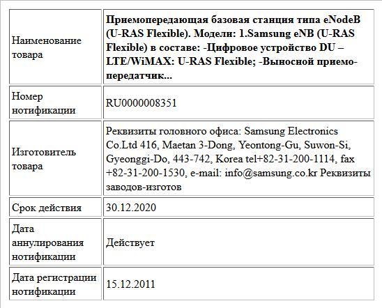 Приемопередающая базовая станция типа eNodeB (U-RAS Flexible).  Модели: 1.Samsung eNB (U-RAS Flexible) в составе:  -Цифровое устройство DU – LTE/WiMAX: U-RAS Flexible;  -Выносной приемо-передатчик...