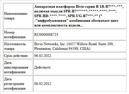 Аппаратная платформа Bivio серии B-1R-B7***-***, включая модули SPR-B7******-*****-****-****, SPR-HD-****-****, SPR-UG-B7***-** (* -