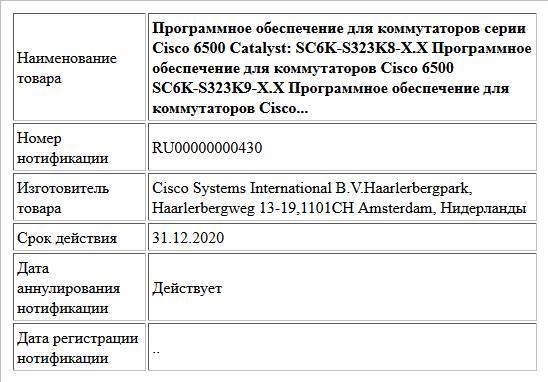 Программное обеспечение для коммутаторов серии Cisco 6500 Catalyst: SC6K-S323K8-X.X Программное обеспечение для коммутаторов Cisco 6500 SC6K-S323K9-X.X Программное обеспечение для коммутаторов Cisco...
