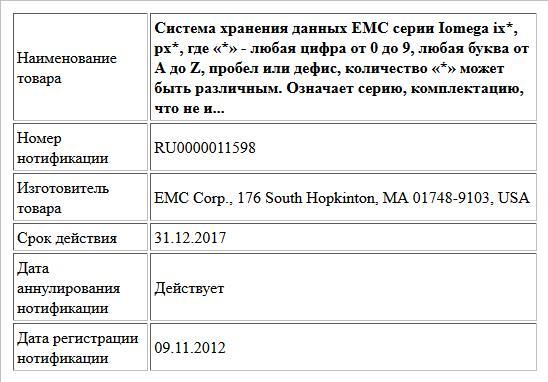 Система хранения данных EMC серии Iomega ix*, px*, где «*» - любая цифра от 0 до 9, любая буква от A до Z, пробел или дефис, количество «*» может быть различным. Означает серию, комплектацию, что не и...