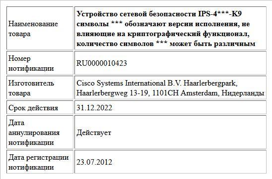 Устройство сетевой безопасности IPS-4***-K9 символы *** обозначают версии исполнения, не влияющие на криптографический функционал, количество символов *** может быть различным