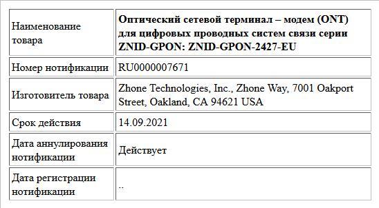 Оптический сетевой терминал – модем (ONT) для  цифровых проводных систем связи серии ZNID-GPON:  ZNID-GPON-2427-EU