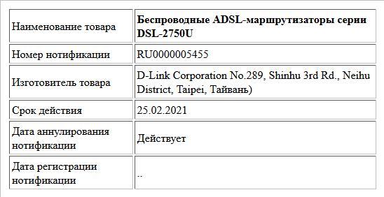 Беспроводные ADSL-маршрутизаторы серии DSL-2750U
