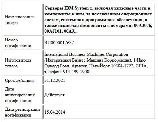 Серверы IBM System x, включая запасные части и компоненты к ним, за исключением операционных систем, системного программного обеспечения, а также исключая компоненты с номерами: 00AJ076, 00AJ101, 00AJ...