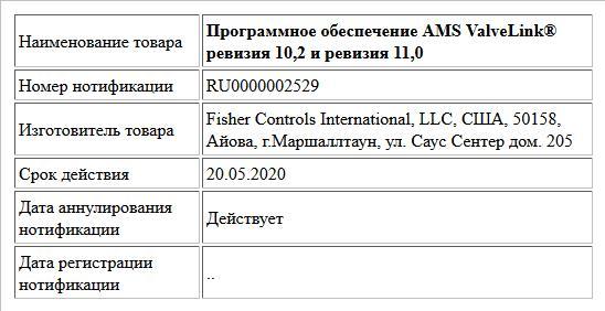 Программное обеспечение AMS ValveLink® ревизия 10,2 и ревизия 11,0