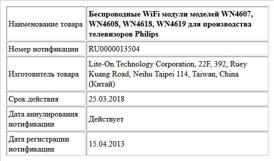 Беспроводные WiFi модули моделей WN4607, WN4608, WN4618, WN4619 для производства телевизоров Philips