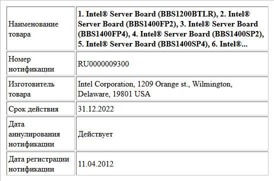 1. Intel® Server Board (BBS1200BTLR), 2. Intel® Server Board (BBS1400FP2), 3. Intel® Server Board (BBS1400FP4), 4. Intel® Server Board (BBS1400SP2), 5. Intel® Server Board (BBS1400SP4), 6. Intel®...