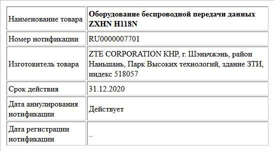 Оборудование беспроводной передачи данных ZXHN Н118N