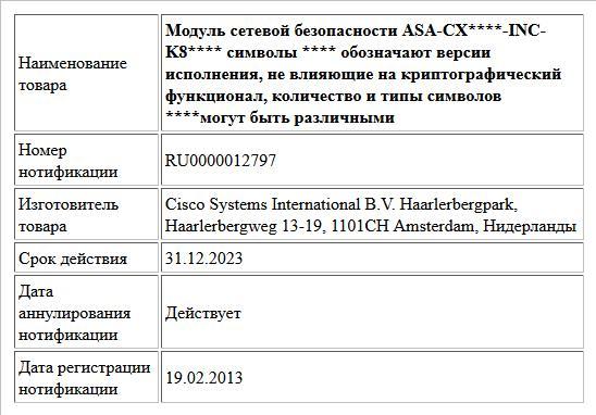 Модуль сетевой безопасности ASA-CX****-INC-K8**** символы **** обозначают версии исполнения, не влияющие на криптографический функционал, количество и типы символов ****могут быть различными