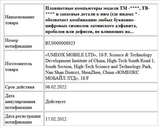 Планшетные компьютеры модели ТМ -****, ТВ- **** и запасные детали к ним (где индекс * - обозначает комбинацию любых буквенно-цифровых символов латинского алфавита, пробелов или дефисов, не влияющих на...