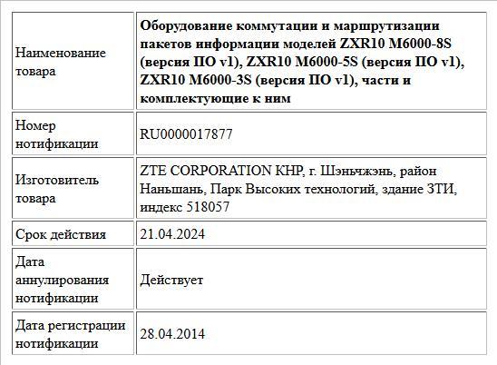 Оборудование коммутации и маршрутизации пакетов информации моделей  ZXR10 М6000-8S (версия ПО v1), ZXR10 М6000-5S (версия ПО v1), ZXR10 М6000-3S (версия ПО v1),  части и комплектующие к ним