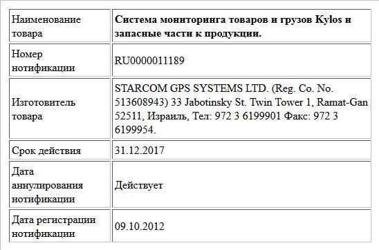Система мониторинга товаров и грузов Kylos и запасные части к продукции.