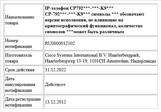 IP-телефон CP792***-***-K9*** CP-792***-***-K9*** символы *** обозначают версии исполнения, не влияющие на криптографический  функционал, количество символов ***может быть различным