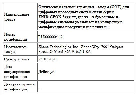 Оптический сетевой терминал – модем (ONT) для  цифровых проводных систем связи серии ZNID-GPON-8xxx-xx,  где xx…x буквенные и цифровые символы указывает на конкретную модификацию продукции (не влияя н...