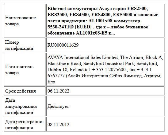 Ethernet коммутаторы Avaya серии ERS2500, ERS3500, ERS4500, ERS4800, ERS5000 и запасные части продукции: AL1001х08  коммутатор 5530-24TFD [EUED] , где х – любое буквенное обозначение AL1001х08-E5  к...