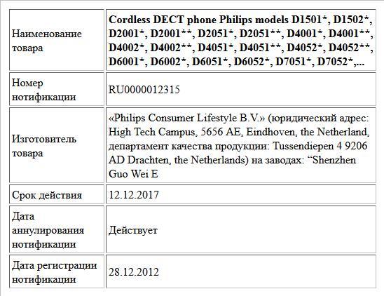 Cordless DECT phone Philips models D1501*, D1502*, D2001*, D2001**, D2051*, D2051**, D4001*, D4001**, D4002*, D4002**, D4051*, D4051**, D4052*, D4052**, D6001*, D6002*, D6051*, D6052*, D7051*, D7052*,...