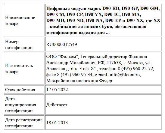 Цифровые модули марок D90-RD, D90-GP, D90-GM, D90-CM, D90-CP, D90-VX, D90-IC, D90-MA, D90-MD, D90-ND, D90-NA, D90-EP и D90-XX, где XX – комбинация латинских букв, обозначающая модификацию изделия для ...