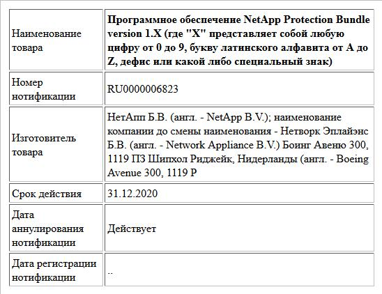 Программное обеспечение NetApp Protection Bundle version 1.X (где