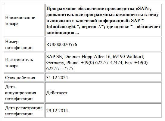 Программное обеспечение производства «SAP», дополнительные программные компоненты к нему и лицензии с ключевой информацией: SAP * Infiniteinsight *, версия 7.*; где индекс * - обозначает комбинацию ...