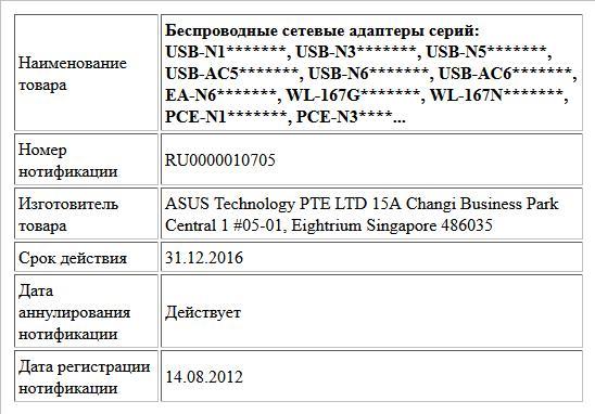 Беспроводные сетевые адаптеры серий: USB-N1*******, USB-N3*******, USB-N5*******, USB-AC5*******, USB-N6*******, USB-AC6*******, EA-N6*******, WL-167G*******, WL-167N*******, PCE-N1*******, PCE-N3****...