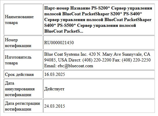 Парт-номер Название PS-S200* Сервер управления полосой BlueCoat PacketShaper S200* PS-S400* Сервер управления полосой BlueCoat PacketShaper S400* PS-S500* Сервер управления полосой BlueCoat PacketS...