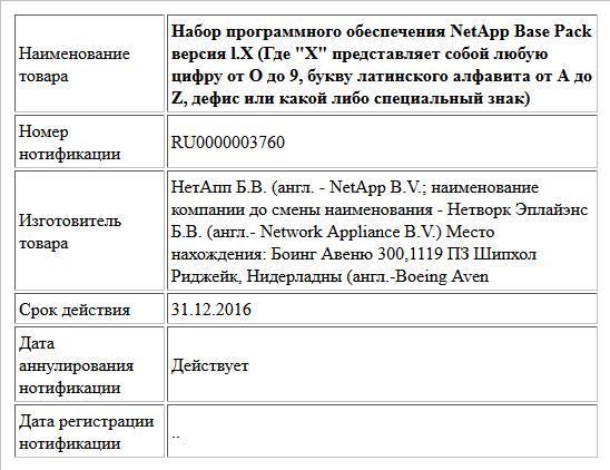 Набор программного обеспечения NetApp Base Pack версия l.X (Где