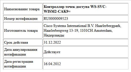 Контроллер точек доступа WS-SVC-WISM2-CAK9=