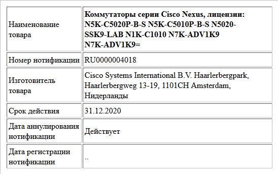 Коммутаторы серии Cisco Nexus, лицензии: N5K-C5020P-B-S N5K-C5010P-B-S N5020-SSK9-LAB N1K-C1010 N7K-ADV1K9 N7K-ADV1K9=