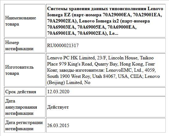 Системы хранения данных типоисполнения Lenovo Iomega EZ (парт-номера 70A29000EA, 70A29001EA, 70A29002EA), Lenovo Iomega ix2 (парт-номера 70A69003EA, 70A69005EA, 70A69000EA, 70A69001EA, 70A69002EA), Le...