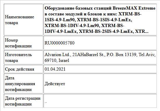 Оборудование базовых станций BreezeMAX Extreme в составе модулей и блоков к ним: XTRM-BS-1SIS-4.9-Lm90, XTRM-BS-1SIS-4.9-LmEx, XTRM-BS-1DIV-4.9-Lm90, XTRM-BS-1DIV-4.9-LmEx, XTRM-BS-2SIS-4.9-LmEx, XTR...