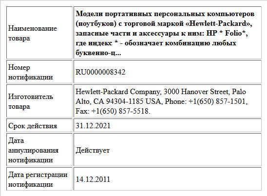 Модели портативных персональных компьютеров (ноутбуков) с торговой маркой «Hewlett-Packard», запасные части и аксессуары к ним:  HP * Folio*,  где индекс * - обозначает комбинацию любых буквенно-ц...