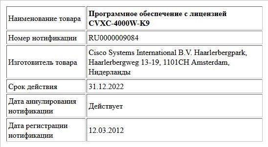 Программное обеспечение с лицензией CVXC-4000W-K9