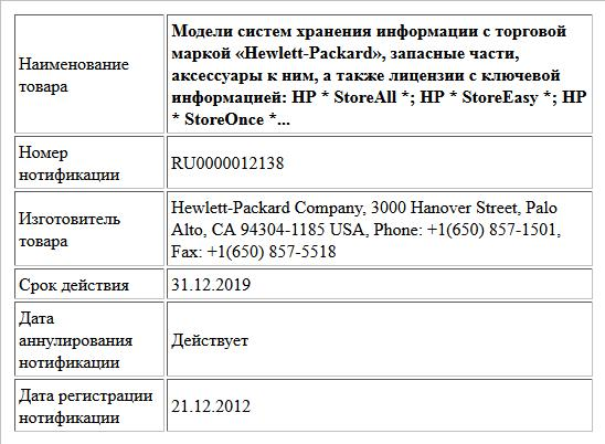 Модели систем хранения информации с торговой маркой «Hewlett-Packard», запасные части, аксессуары к ним, а также лицензии с ключевой информацией: HP * StoreAll *; HP * StoreEasy *; HP * StoreOnce *...