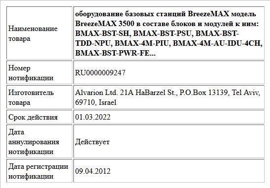 оборудование базовых станций BreezeMAX модель BreezeMAX 3500 в составе блоков и модулей к ним: BMAX-BST-SH,  BMAX-BST-PSU,  BMAX-BST-TDD-NPU,  BMAX-4M-PIU,  BMAX-4M-AU-IDU-4CH,  BMAX-BST-PWR-FE...