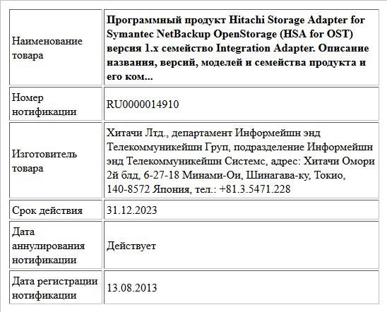 Программный продукт Hitachi Storage Adapter for Symantec NetBackup OpenStorage (HSA for OST) версия 1.х семейство Integration Adapter. Описание названия, версий, моделей и семейства продукта и его ком...