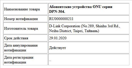 Абонентские устройства ONU серии DPN-304.