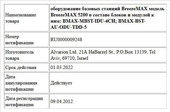 оборудование базовых станций BreezeMAX модель BreezeMAX 5200 в составе блоков и модулей к ним: BMAX-MBST-IDU-4CH; BMAX-BST-AU-ODU-TDD-5
