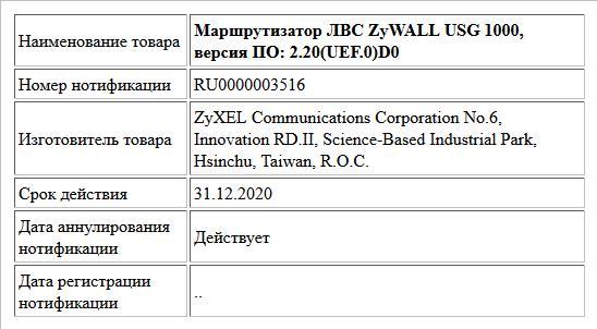 Маршрутизатор ЛВС ZyWALL USG 1000, версия ПО: 2.20(UEF.0)D0