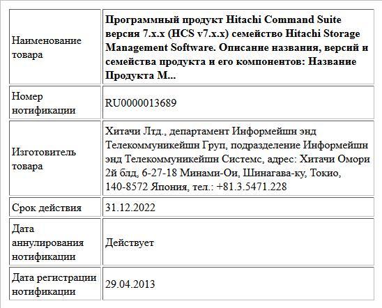 Программный продукт Hitachi Command Suite версия 7.x.x (HCS v7.x.x) семейство Hitachi Storage Management Software. Описание названия, версий и семейства продукта и его компонентов: Название Продукта М...