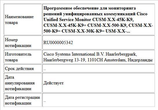 Программное обеспечение для мониторинга решений унифицированных коммуникаций Cisco Unified Service Monitor CUSM-X.X-45K-K9, CUSM-X.X-45K-K9= CUSM-X.X-500-K9, CUSM-X.X-500-K9= CUSM-X.X-30K-K9= USM-X.X-...