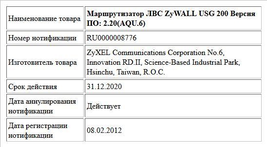 Маршрутизатор ЛВС ZyWALL USG 200 Версия ПО: 2.20(AQU.6)
